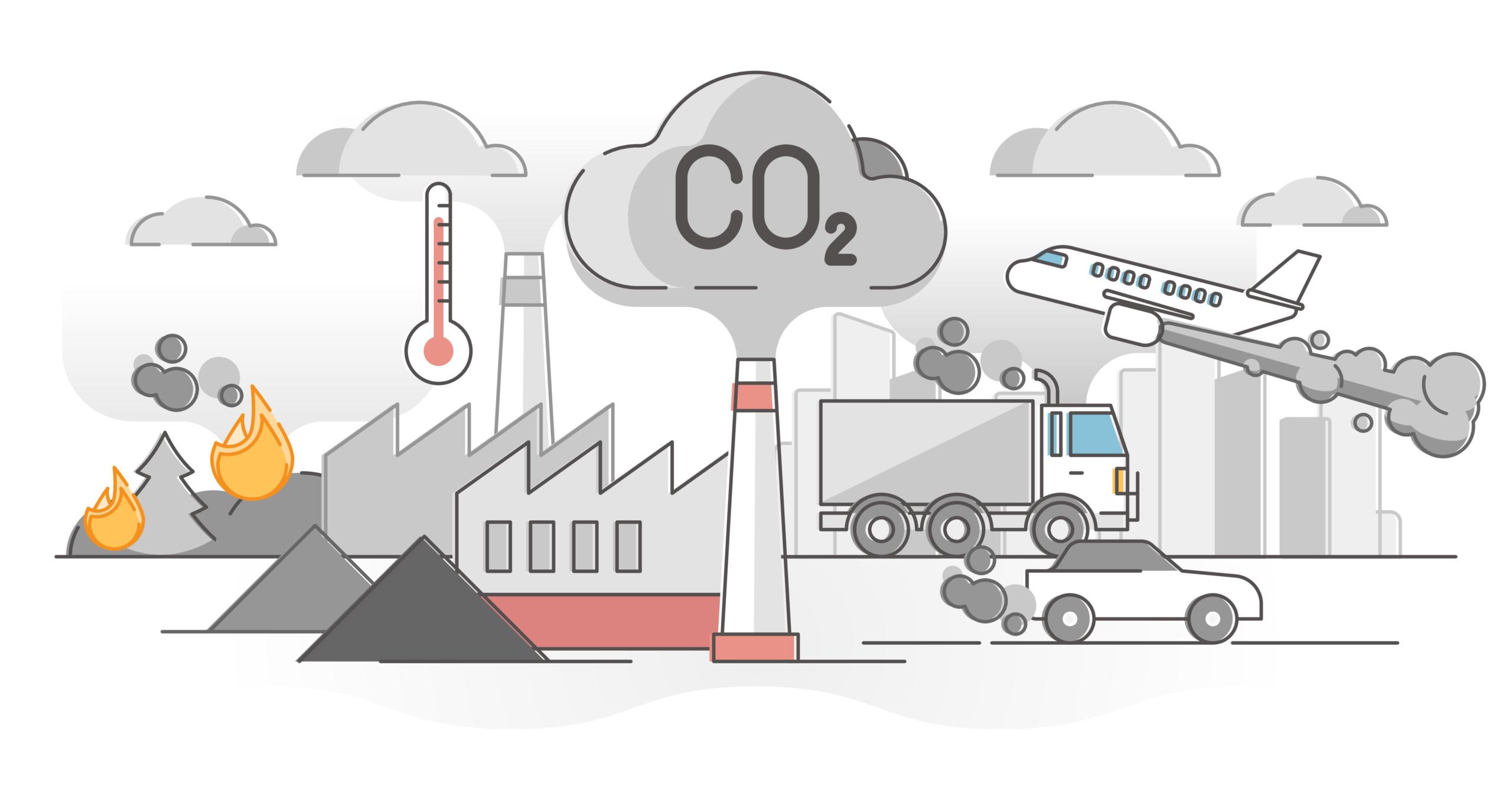 quantification gaz à effet de serre